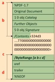 https://blog.irkaspersky.com/Images/Static/36C3-PDF-digital-signature-3.png