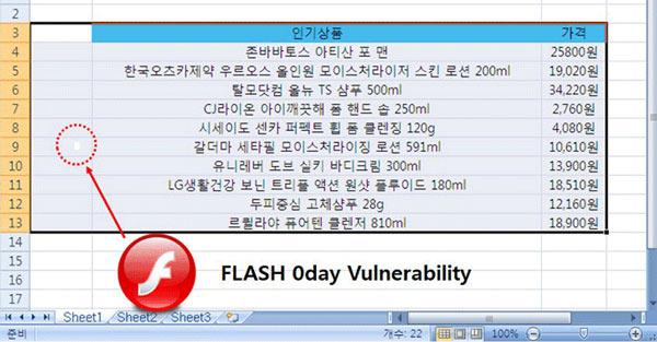 آسیبپذیری جدید روز صفر در Adobe Flash Player